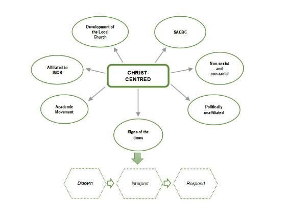 acts-framework
